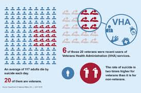 Va Leaves Nearly 5 Million Unused In 2018 Campaign To