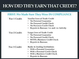 Basic Credit Application Form Business Template Free Great Cards ...