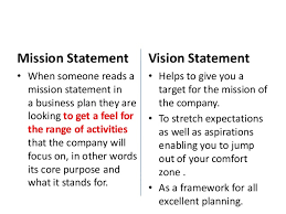 mission statement examples business mission statement vision statement and aim