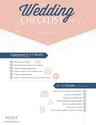 complete wedding checklist the complete wedding planning checklist noahs weddings