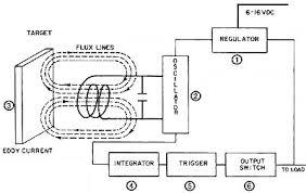 transducer wiring diagram wirescheme diagram ke pressure sensor location likewise wiring trolling motor transducer together eddy current sensor circuit diagram