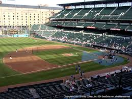 Camden Yards View From Club Infield 252 Vivid Seats