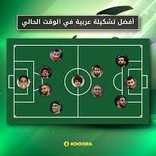 "Kooora on Twitter: ""اليكم التشكيلة النهائية التي اختارها جمهور موقع كووورة  على مواقع التواصل الاجتماعي لأفضل فريق عربي… """
