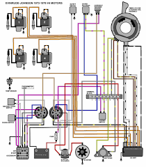 mercury outboard ignition wiring diagram mercury outboard wiring diagram ignition switch solidfonts boat ignition wiring diagram mercury diagrams