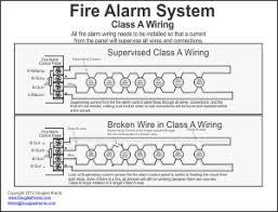 free pdf diagram class a wiring fire alarm system installation book at Fire Alarm System Wiring Diagram Pdf