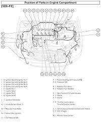 2011 camaro wiring harness on 2011 images free download wiring Toyota Wiring Harness Diagram 2009 toyota corolla engine diagram 67 camaro reverse light wiring 1986 camaro engine wire harness diagrams toyota tacoma wiring harness diagram