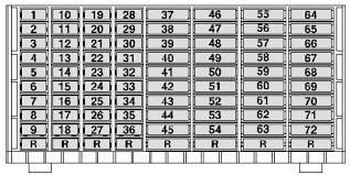 2012 volkswagen jetta fuse box vehiclepad 2012 volkswagen volkswagen amarok fuse box diagram auto genius