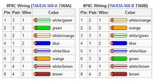 cat6 wiring cat6 image wiring diagram rj45 wiring diagram cat6 rj45 auto wiring diagram schematic on cat6 wiring