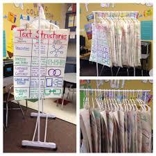 Teacher Chart Storage Anchor Chart Storage Classroom Organisation Classroom