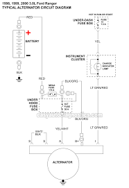 99 Ford Ranger Electrical Wiring Ford Car Wiring Diagrams