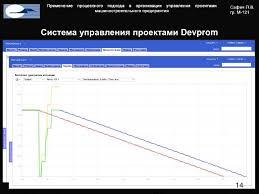 Применение процессного подхода в организации управления проектами маш  Система управления проектами devprom 13 14