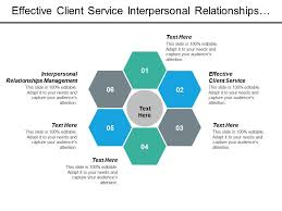 Interpersonal Relationships Effective Client Service Interpersonal Relationships