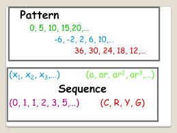 Pattern 3 12 4 20
