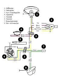 puch magnum wiring diagram wiring diagram show puch magnum wiring diagram wiring diagram centre puch magnum wiring diagram