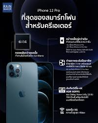 iPhone 12 Pro ที่สุดของสมาร์ทโฟนสำหรับครีเอเตอร์