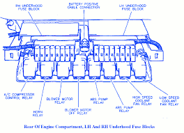 1995 buick park avenue starter wiring diagram wiring diagram features 1995 buick park avenue fuse relay box diagram on 2001 buick lesabre 1995 buick park avenue starter wiring diagram