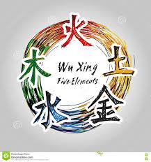 water feng shui element infographics. Five Feng Shui Elements Set - Chinese Wu Xing Symbols. Translation Of Hieroglyphs- Wood, Fire, Earth, Metal, Water. Water Element Infographics ,
