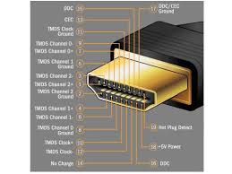 micro hdmi cable wiring diagram wiring diagram Hdmi Wiring Schematic hdmi cable wiring diagram roslonek hdmi cable wiring schematic