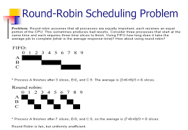 Gantt Chart Fcfs Scheduling Algorithm Round Robin Scheduling Gantt Chart Www Bedowntowndaytona Com