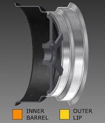 Split Rim Offset Calculator Wheel Offset And Fitment