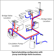 house plumbing diagrams  plumbing diagram   r witherspoonhouse plumbing diagrams