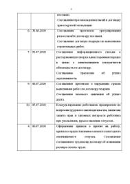 Отчет по юридической преддипломной практике в ЗАО  Отчёт по практике Отчет по юридической преддипломной практике в ЗАО КазаньЭлектроМонтаж 4