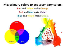 color to make orange how to make the color orange color orange meaning