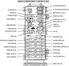similiar 2005 ford explorer fuse box layout keywords 2005 ford taurus fuse diagram 2002 ford taurus fuse box diagram