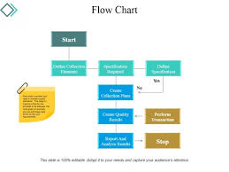 Flow Chart Styles Flow Chart Ppt Powerpoint Presentation Styles Example Topics