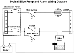 bilge pump wiring diagram float switch bilge wiring typical bilge monitoring bilge pump wiring diagram float switch typical bilge monitoring