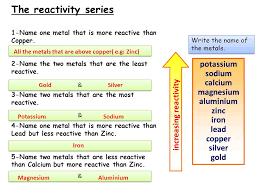 increasing reactivity - ppt video online download