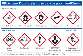 Hazardous Chemical Rating Chart Chemical Safety Environmental Health And Safety Uab
