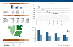 sales report example excel sales excel templates franklinfire co