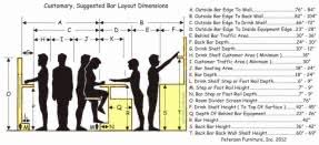 counter height stools dimensions. Perfect Stools Counter Height Stool Dimensions To Height Stools Dimensions I