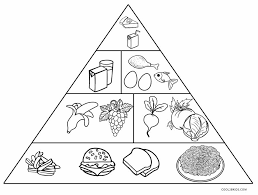 Small Picture Food Coloring Pages Images Of Photo Albums Food Pyramid Coloring