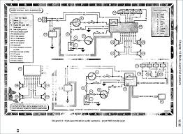 wiring diagram for caravan ignition system altaoakridge com speaker system wiring diagram at Audio System Wiring Diagram