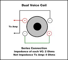 quad voice coil wiring diagram amazing 1 ohm subwoofer wiring Wiring Diagram For Dual 4 Ohm Subwoofer quad voice coil wiring diagram connecting dual quad voice coil subwoofer drivers to a mono wiring diagram for 3 dual 4 ohm subs