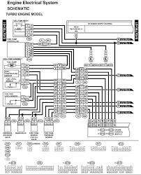 wiring diagram for subaru outback the wiring diagram 2002 subaru wrx headlight wiring diagram schematics and wiring wiring diagram
