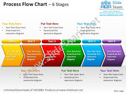 Operation Flow Chart Template Process Flow Chart 6 Stages Powerpoint Templates 0712
