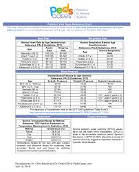 Heart Beats Per Minute Chart Pediatric Vital Signs Reference Chart Pedscases