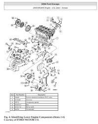 ford escape alternator wiring diagram wiring diagram and hernes 2006 ford escape stereo wiring base diagram