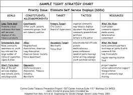 Lesson 13 Creating A Strategy Chart Pdf Free Download