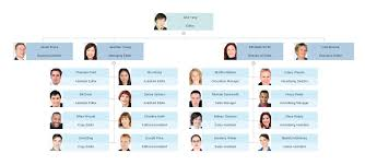 Org Chart With Photos Organizational Chart Templates Templates For Word Ppt And