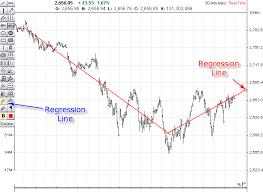 Regression Line Marketvolume Com