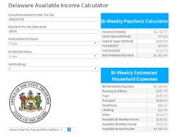 Household Expenses Calculator Delaware Promotes Financial Literacy With Tableau Tableau