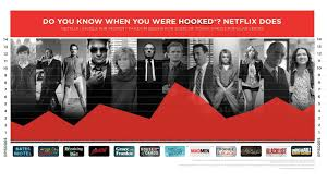 netflix knows the exact episode of a tv show that gets you hooked netflix knows the exact episode of a tv show that gets you hooked the verge