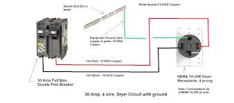 240v plug wiring diagram how to wire a 4 prong generator with 30 30 amp dryer outlet wiring diagram 30 amp wire diagram stylesync me extraordinary plug