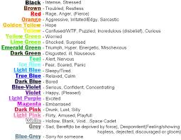 Anime Eye Color Meaning Chart Range Of Emotions Chart List Eye Color Chart By Altered