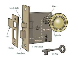 to repair old doors and locks start by learning a few key parts