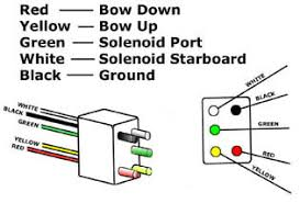 need wiring diagram for a boat leveler trim tabs Bennett Trim Tab Wiring Diagram wire harness wire colors and their functions bennett trim tab wiring diagram for relays